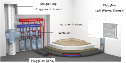 Floor construction of the system with PluggMar :